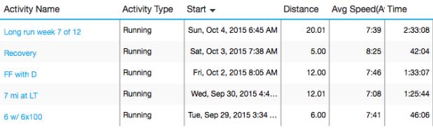 Screen Shot 2015-10-05 at 1.05.44 PM